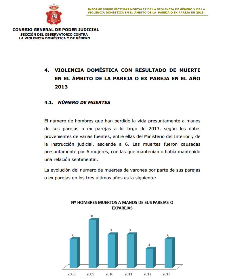 Hombres asesinados por su pareja, datos del CGPJ