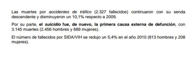 cifra real según el INE del total de hombres que se han suicidado