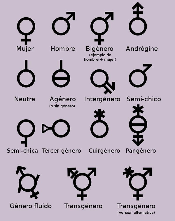 logos de distintos géneros no binarios