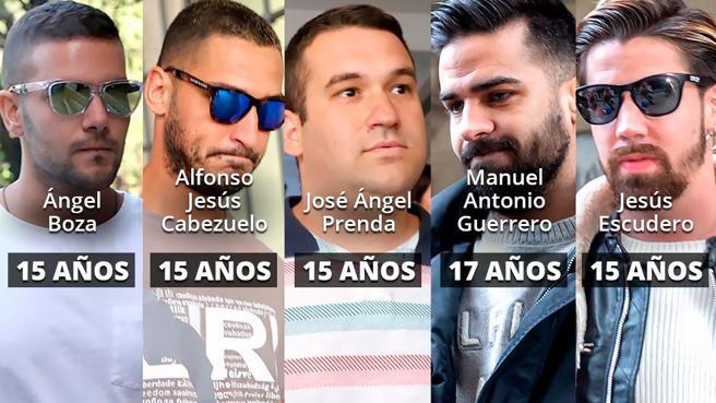Caso La Manada: análisis de lo más destacable de la sentencia